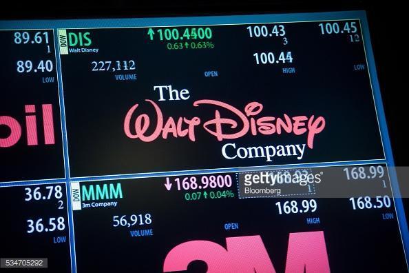 Música en Wall Street